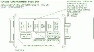 dodge 2 0 sohc engine diagram tractor repair wiring diagram ford ranger v6 engine diagram in addition greatplainsas schalfvw also 91 ford ranger 4 0 engine