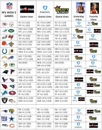 Sports Betting Odds Chart Your Nfl Week 2 Betting Value Chart Crossing Broad