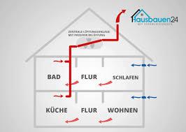 Dezentrale Wohnraumlüftung Und Zentrale Lüftungsanlage Im Vergleich