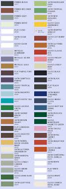 Rust Oleum Painters Touch Spray Paint Color Chart