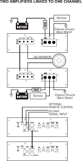 4 channel amp wiring diagram ewiring 2 separate enclosures 1 mono amp wiring amplifiers car