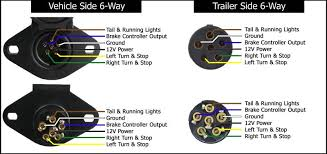trailer wiring diagrams etrailer com truck trailer plug wiring diagram 6 way vehicle diagram