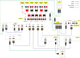 home theater subwoofer wiring diagram & parallel_wiring ohm\'s whole house audio receiver at Home Audio Wiring Diagram