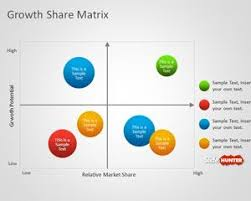 Free Growth Share Matrix Template For Powerpoint Is A Simple