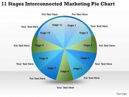 11 Stages Interconnected Marketing Pie Chart Ppt