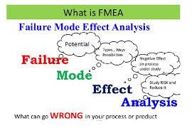 Failure Mode Failure Modes Effects Analysis Fmea Training Or Development Class