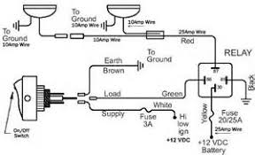 ipf fog light wiring diagram images wiring offroad lights to high beams dodge ram forum
