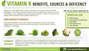 though vitamin k is a fat soluble vitamin it is also able to be excreted from the body in urine