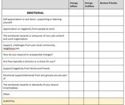 How To Do A Chart Audit Resource Toolkit Personal Energy Audit Natural Happiness