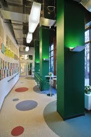Top  Interior Design Schools Inspiration Interior Design Ideas - Home design school