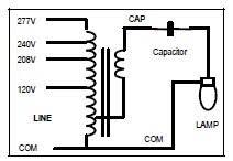 metal halide ballast wiring diagram Metal Halide Ballast Wiring Diagram wiring diagrams · 175 w metal halide ballast kit keystone mh 175a q kit quad tap 120 metal halide ballast wiring diagram 70w