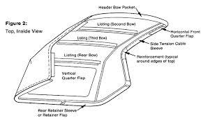 1996 saab 9000 wiring diagram radio 900 9 3 fuse box best of full size of 1996 saab 9000 wiring diagram 900 radio convertible top operation enthusiasts diagrams com