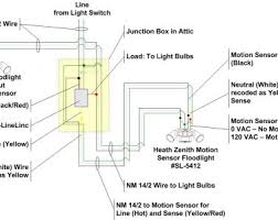 fluorescent lights enchanting how to wire fluorescent lights 72 How To Wire Fluorescent Lights In Series Diagram innovative how to wire fluorescent lights 71 how to wire multiple fluorescent lights in a garage how to wire fluorescent lights in parallel diagram