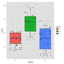 R Venn Diagram Ggplot2 All Graphs The R Graph Gallery
