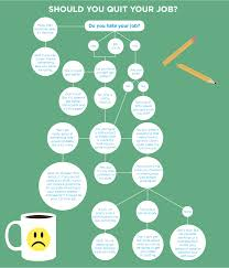 Infographic Should You Quit Your Day Job Chart Creative And