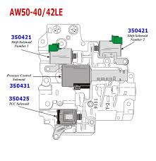 volvo 850 s2 transmission solenoid replacement w pics page 5 image