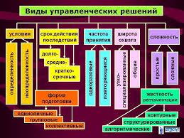Отчет по учебной практике по психологии в школе