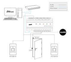 hid prox reader wiring diagram fr1500 id flush mount slave fingerprint and prox card