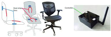 cooling office chair. PCS Chair Developed By The Center For Built Environment At University Of California, Cooling Office A