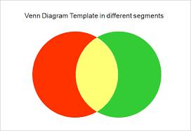 venn diagram templatees   free  amp  premium templates   free    venn diagram template powerpoint format