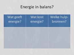 Wat kost energie