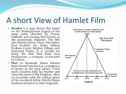 hamlet and revenger s tragedy essay introduction dissertation  hamlet and revenger s tragedy essay