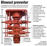 blowout preventer