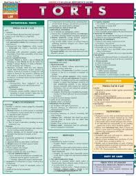 Torts Laminate Reference Chart Quick Study Law By Inc