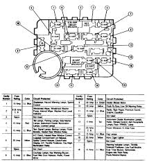 mustang dash wiring diagram auto wiring diagram 1990 mustang lx wiring diagram wiring diagram on 1990 mustang 5 0 dash wiring diagram