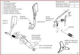 small engine wiring diagram wiring diagram schematics tecumseh wiring diagram nodasystech com
