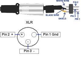 solder xlr connector wiring diagram best of chunyan me XLR Pin Wiring audio system in xlr wiring diagram