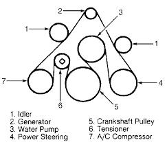 ford l engine diagram automotive wiring diagrams description attachment ford l engine diagram