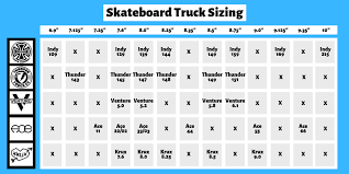 Independent Skateboard Trucks Size Chart Everything You Need To Know About Skateboard Trucks Sizing