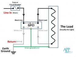ground fault circuit interrupter wiring diagram wiring diagram gfci wiring diagrams diagram and schematic design