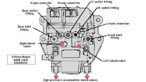 kelsey hayes 4wal antilock brakes kelsey hayes 4wal antilock brake modulator
