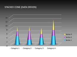 Powerpoint Slide Stacked Cone Chart 3d Multicolor