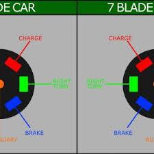 plug wiring diagram new 7 blade wiring diagram luxury wiring diagram plug wiring diagram inspirational wiring diagram for car trailer plug valid 7 pole trailer plug wiring