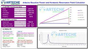 Power Factor Correction Calculation Chart Power Factor Correction Capacitors Sizing Calculations