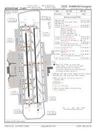 Zsss Shanghai Hongqiao International Airport Opennav