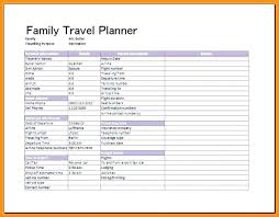 travel planner template a world itinerary template and trip itinerary planner travel