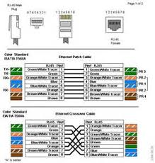 rs232 to rj45 diagram images ethernet cables rj45 colors crossover b b electronics