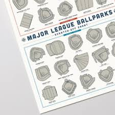Major League Ballparks Scratch Off Chart