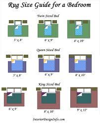 bedroom rug size rug size guide