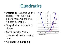 graphing quadratic polynomial functions
