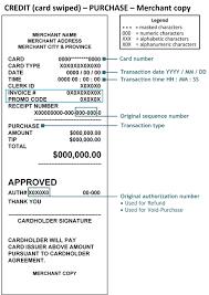 Credit Card Receipt Template Credit Card Refund Receipt Template Refund No Receipt Refund No