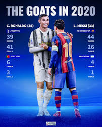 See more of transfermarkt.de on facebook. I Think Cristiano Is The Winner In Transfermarkt Co Uk Facebook