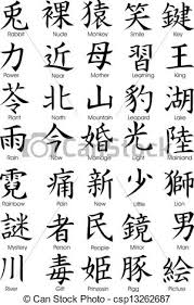 Chinese Words Different Chinese Words