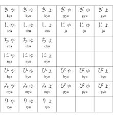 Full Japanese Hiragana Chart Hiragana
