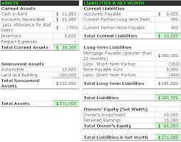 basic balance sheet example of balance sheet suitable vizarron com