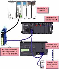 communications capabilities modbus rtu slave connections the rs 232 port is intended to be used for point to point connections but it is possible for the rs 232 port to be used on a